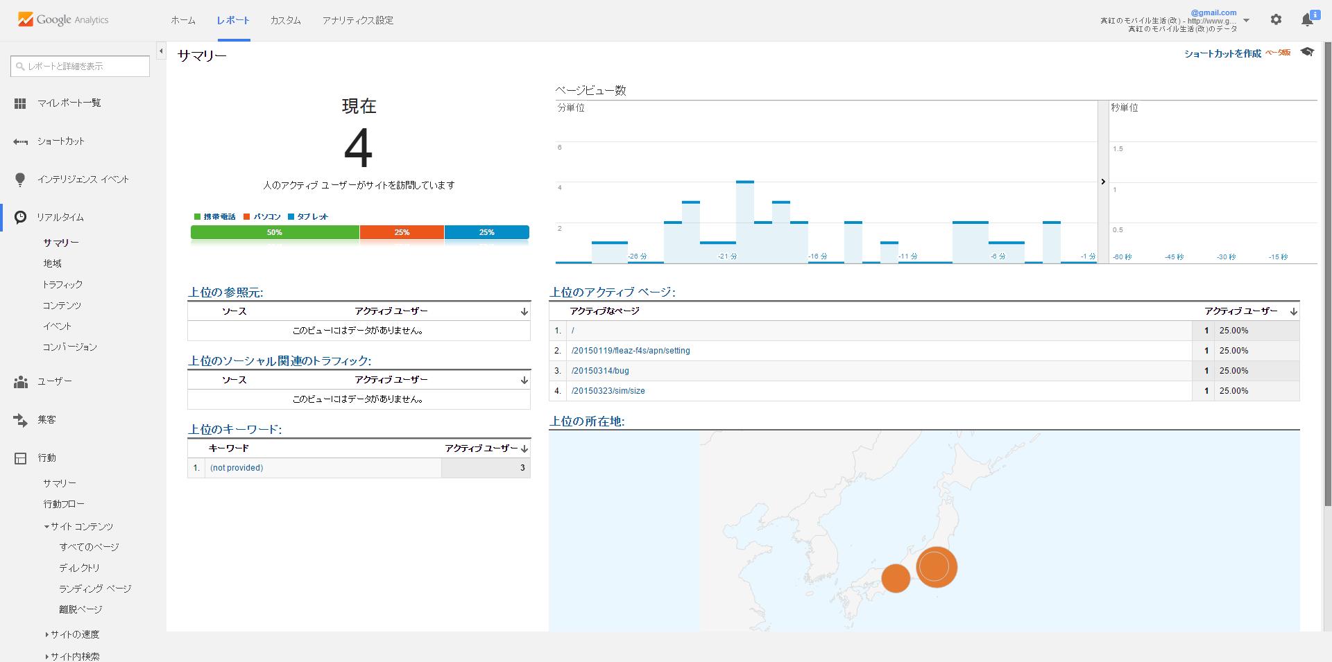 20150603_Analytics