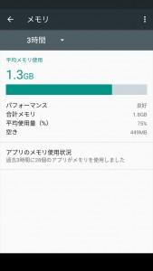 Nexus 5Xのメモリ(RAM)空き容量