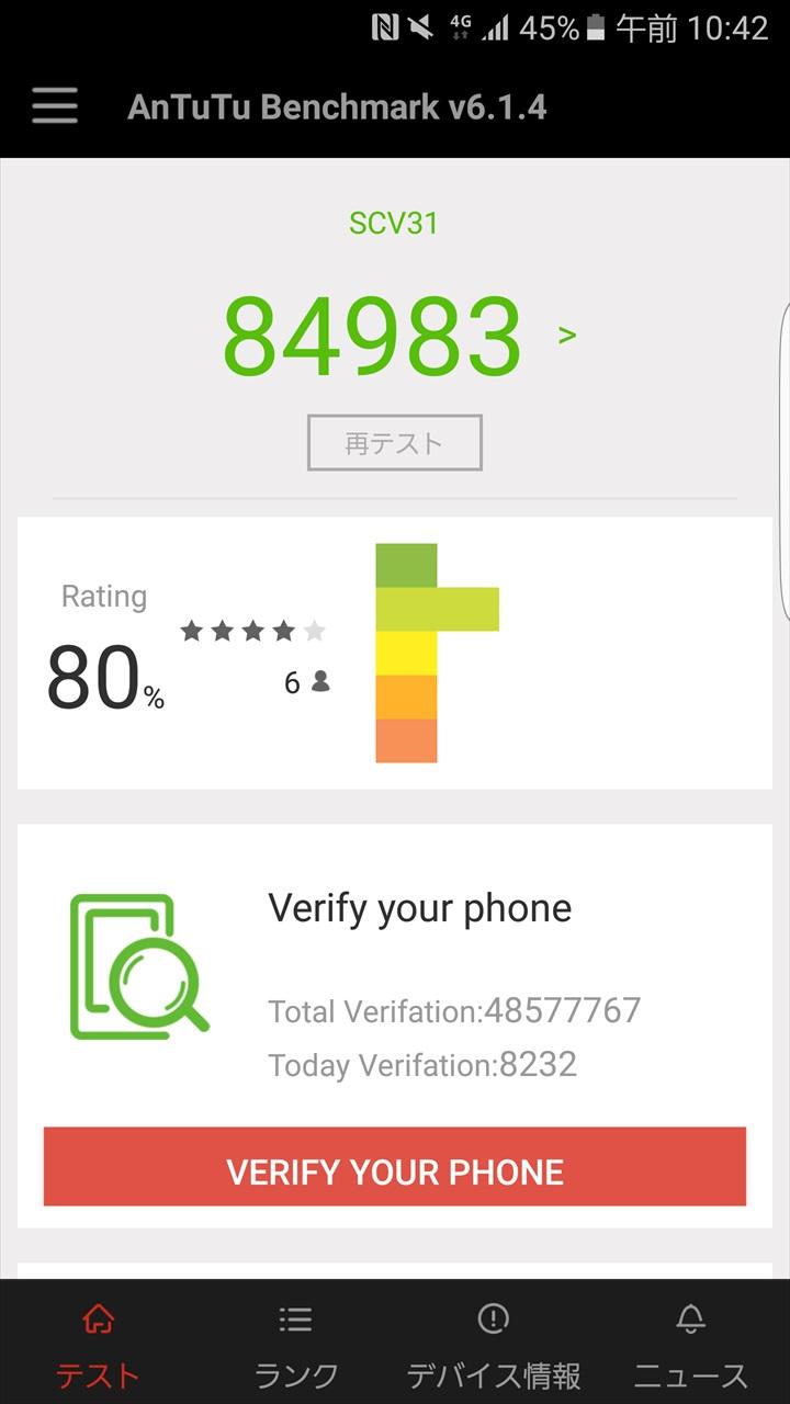 Android 6.0.1 Marshmallowにアップデートした後のGalaxy S6 edge SCV31のベンチマーク