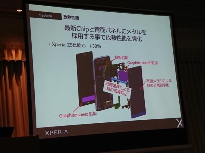 Xperia X Performanceの放熱性を説明した図