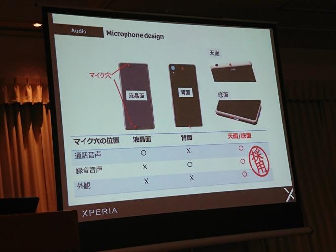 Xperia X Performanceの2つのマイク穴