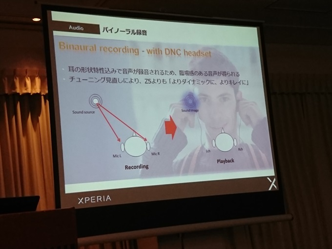 Xperia X Performanceはバイノーラル録音をチューニングで改善