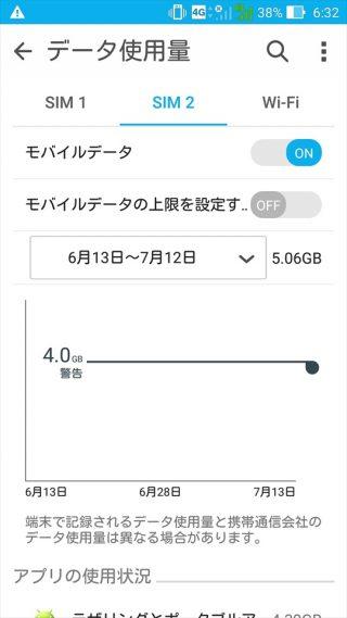 DTI SIMネットつかい放題プランで5GB以上通信した