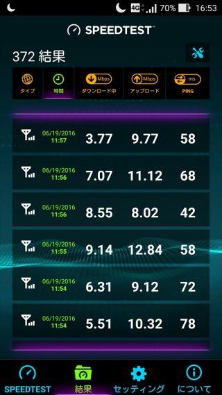 12時頃のDTI SIMの通信速度