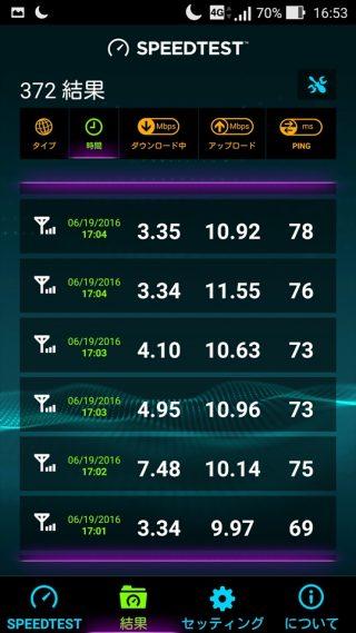 17時頃のDTI SIMの通信速度