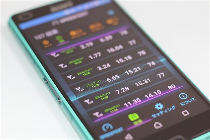 Xperia Z3 Compact SO-02Gのスピードテスト結果一覧