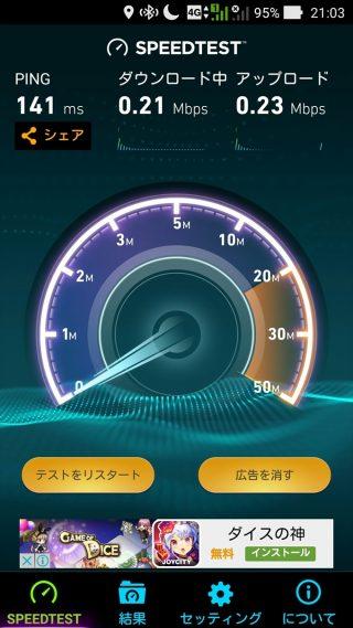 楽天モバイルの低速状態の通信速度