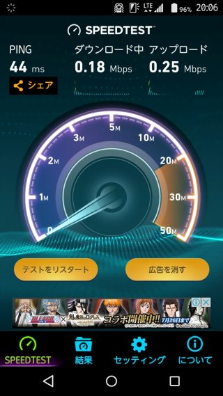 UQ mobileの低速状態の通信速度