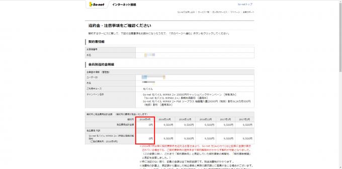 So-netサービスの違約金・注意事項の確認