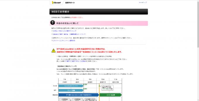 Sp-net退会における料金に関する注意事項