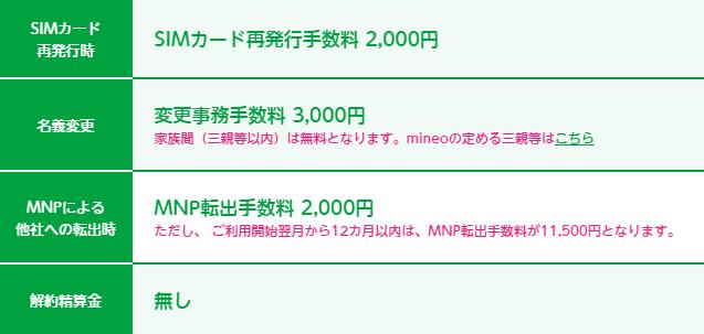 mineoの手続きにかかる手数料一覧