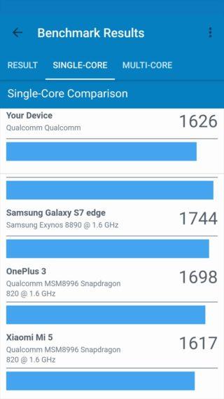 ZenFone 4 ZE554KLのGeekbench4のシングルコアベンチマークスコア